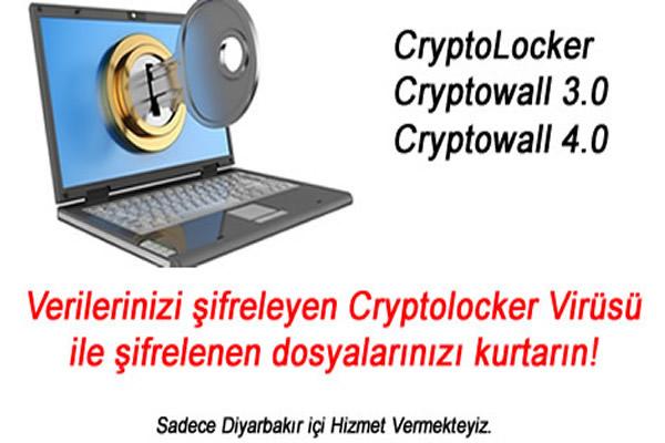 Cryptolocker Virüsü