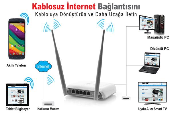 Kablosuz access point kurulumu nasıl yapılır?